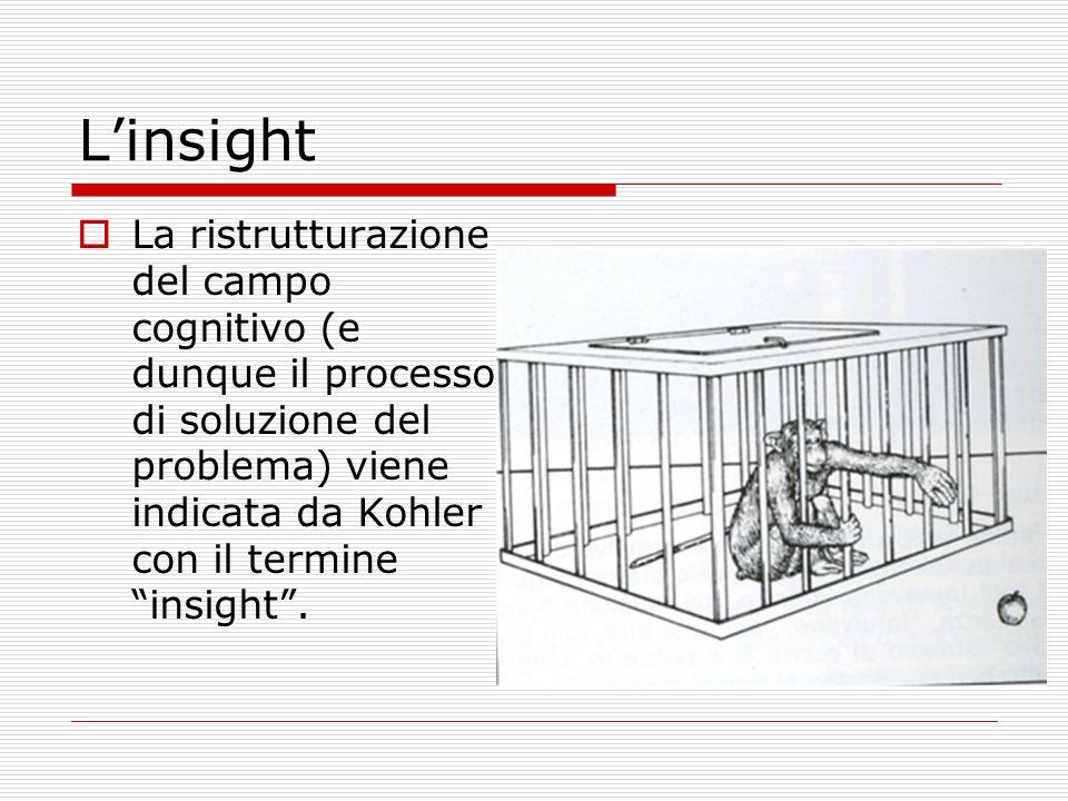 Linsight La ristrutturazione del campo cognitivo (e dunque il processo di soluzione del problema) viene indicata da Kohler con il termine insight.