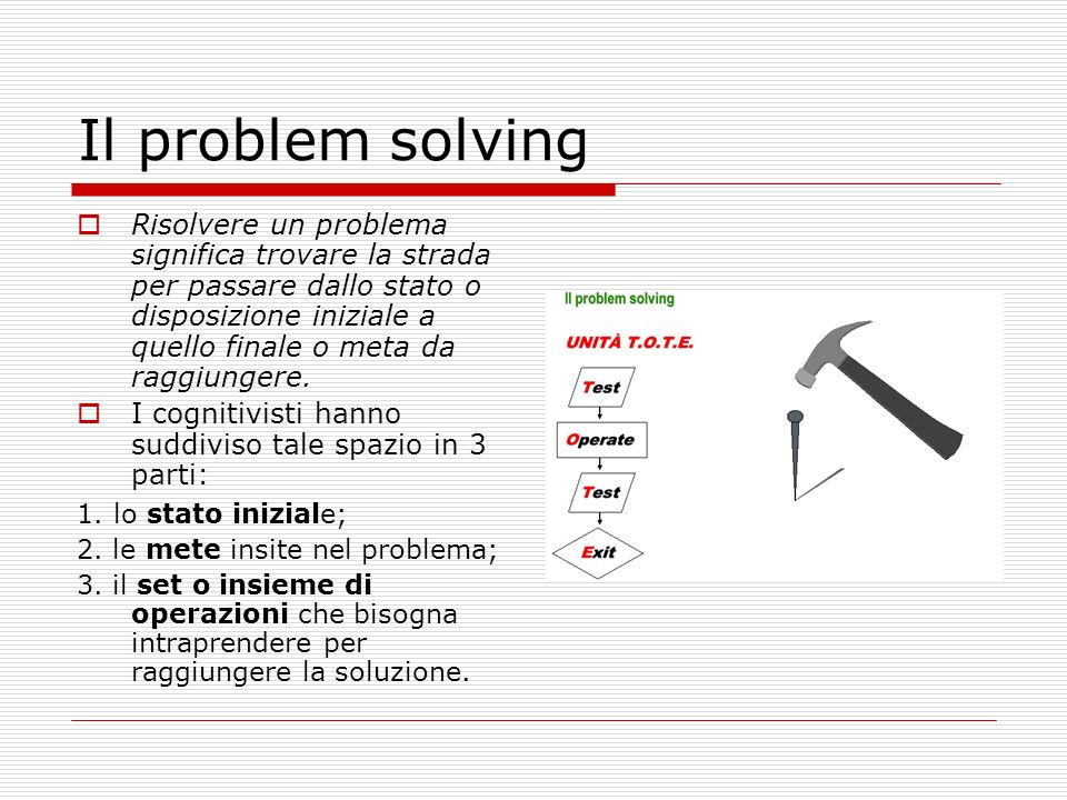 Il problem solving Risolvere un problema significa trovare la strada per passare dallo stato o disposizione iniziale a quello finale o meta da raggiungere.