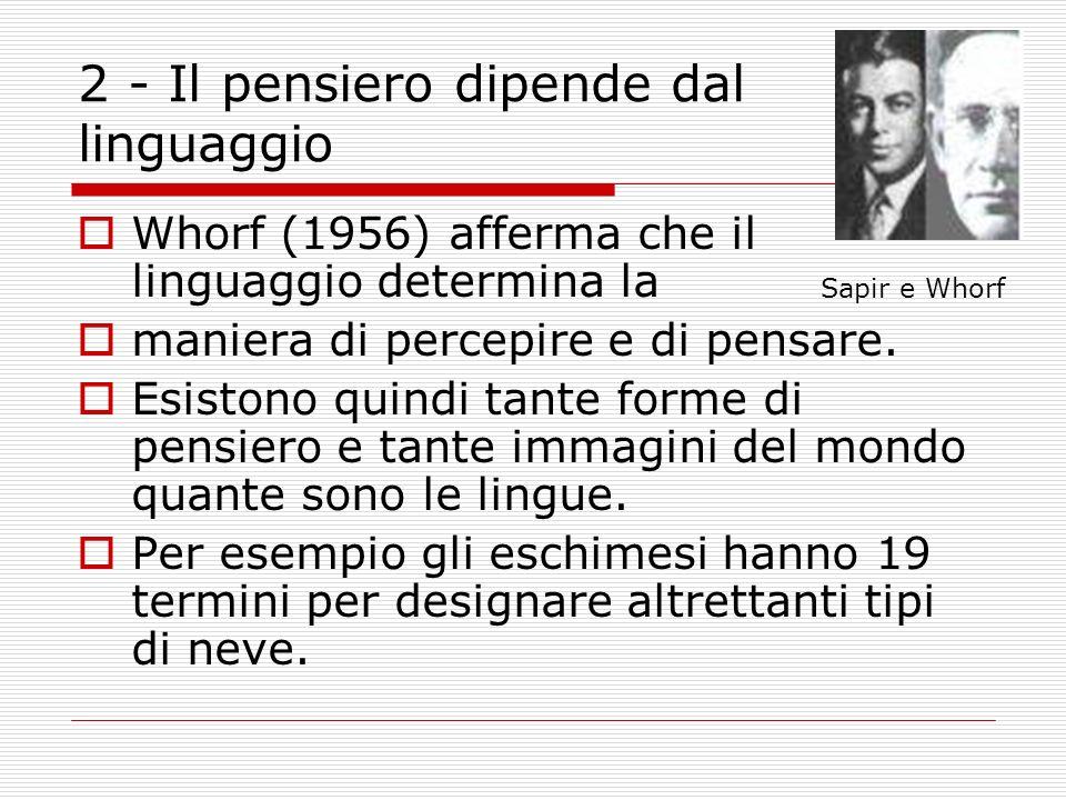 2 - Il pensiero dipende dal linguaggio Whorf (1956) afferma che il linguaggio determina la maniera di percepire e di pensare. Esistono quindi tante fo