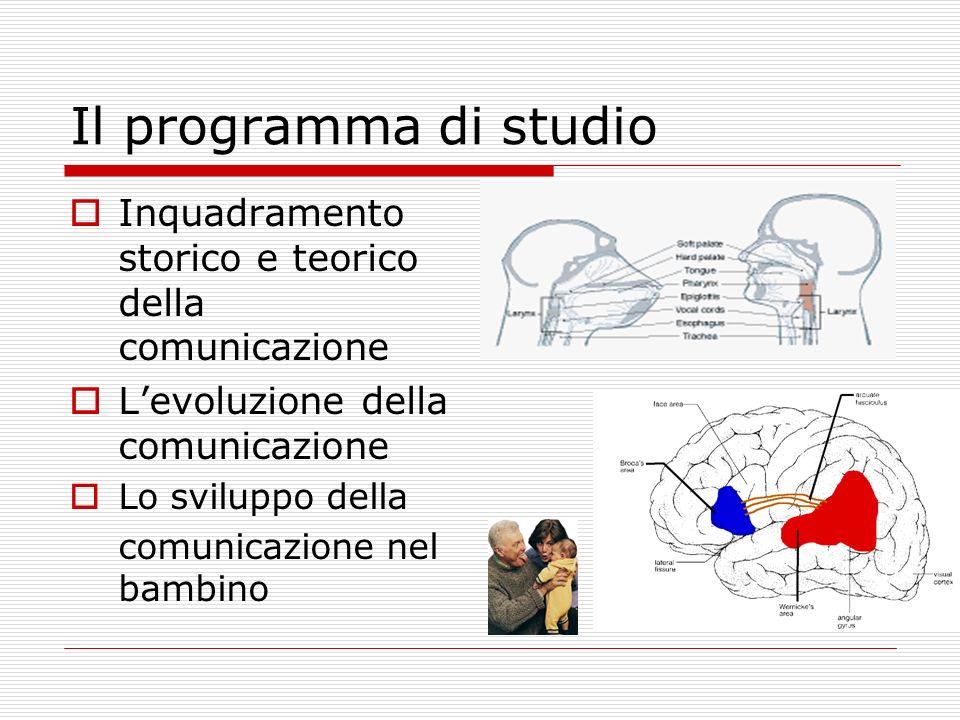 Inquadramento storico e teorico della comunicazione Levoluzione della comunicazione Lo sviluppo della comunicazione nel bambino
