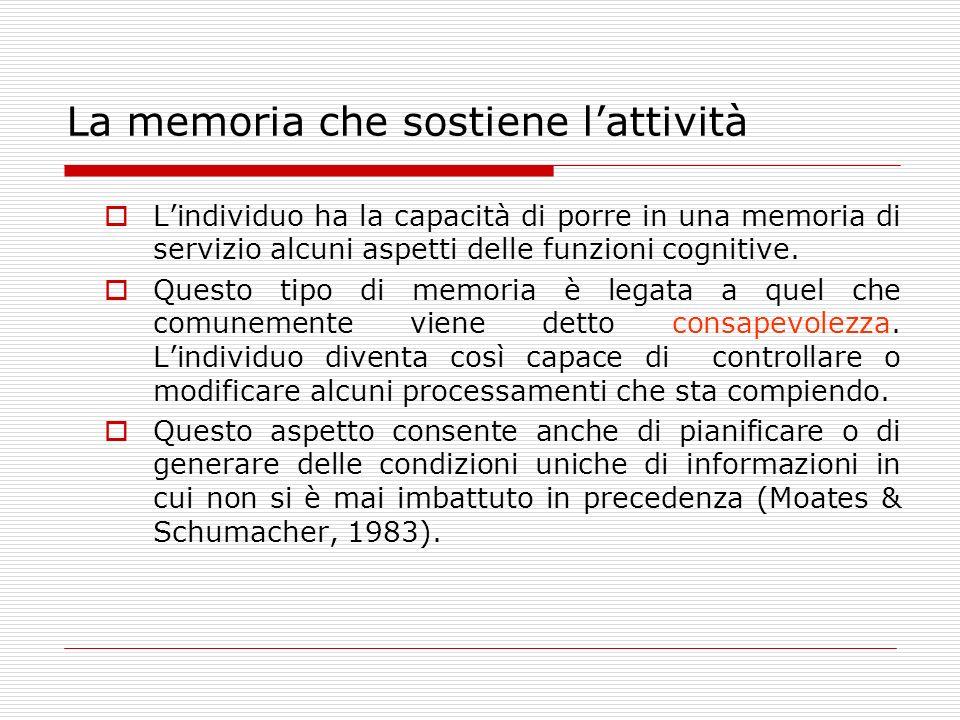 La memoria che sostiene lattività Lindividuo ha la capacità di porre in una memoria di servizio alcuni aspetti delle funzioni cognitive. Questo tipo d