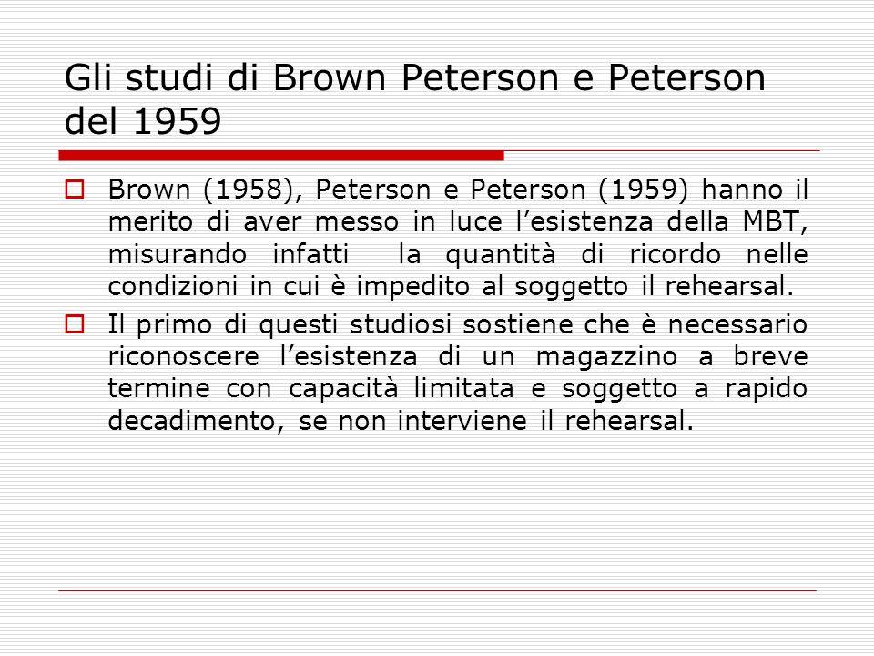 Gli studi di Brown Peterson e Peterson del 1959 Brown (1958), Peterson e Peterson (1959) hanno il merito di aver messo in luce lesistenza della MBT, m