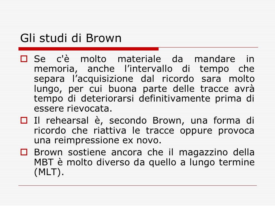 Gli studi di Brown Se c'è molto materiale da mandare in memoria, anche lintervallo di tempo che separa lacquisizione dal ricordo sara molto lungo, per