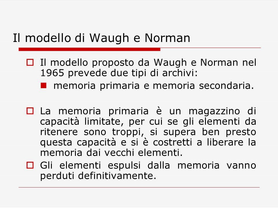 Il modello di Waugh e Norman Il modello proposto da Waugh e Norman nel 1965 prevede due tipi di archivi: memoria primaria e memoria secondaria. La mem