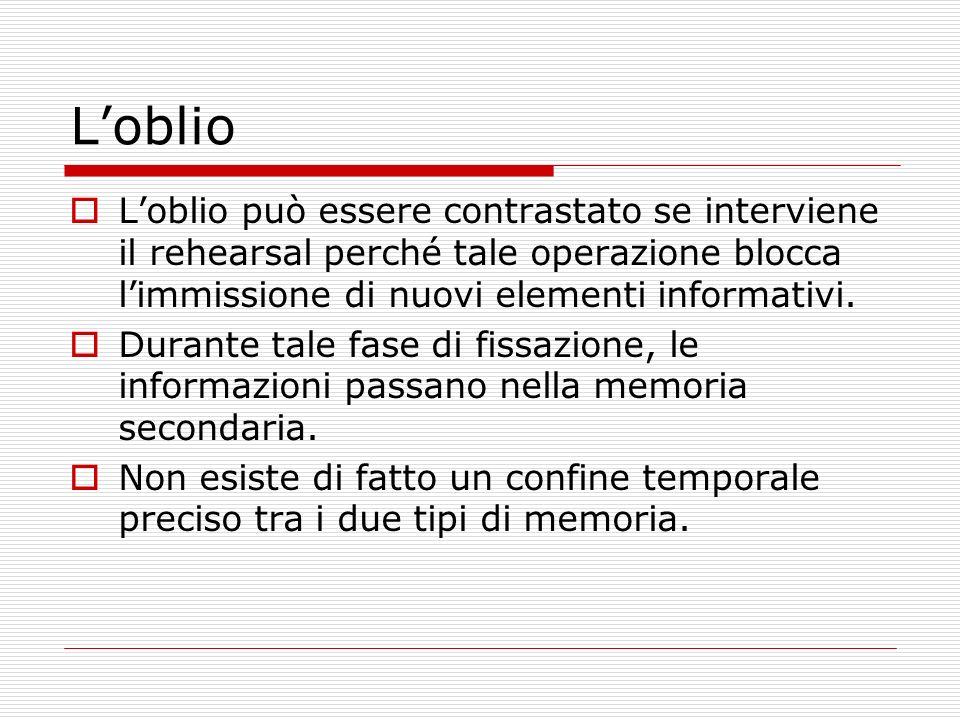 Loblio Loblio può essere contrastato se interviene il rehearsal perché tale operazione blocca limmissione di nuovi elementi informativi. Durante tale