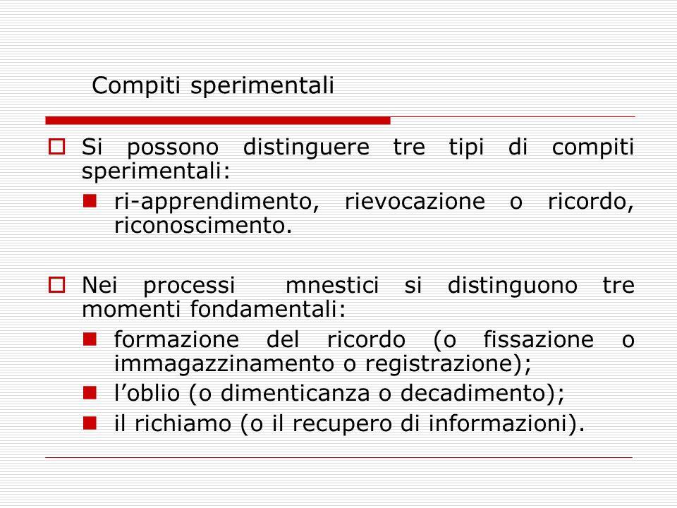 Il ricordo La formazione del ricordo dipende principalmente da: la codifica (grado o tipo di catalogazione dellinformazione), lorganizzazione (soggettiva o oggettiva), la profondità (o ampiezza /ricchezza) dellelaborazione.