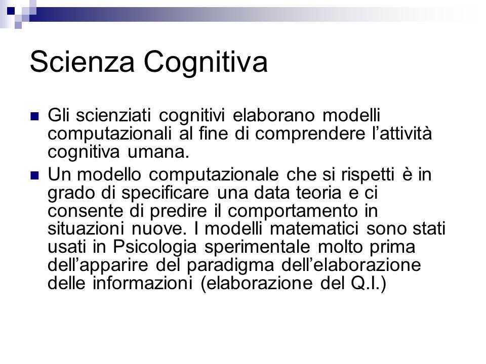 Scienza Cognitiva Gli scienziati cognitivi elaborano modelli computazionali al fine di comprendere lattività cognitiva umana. Un modello computazional