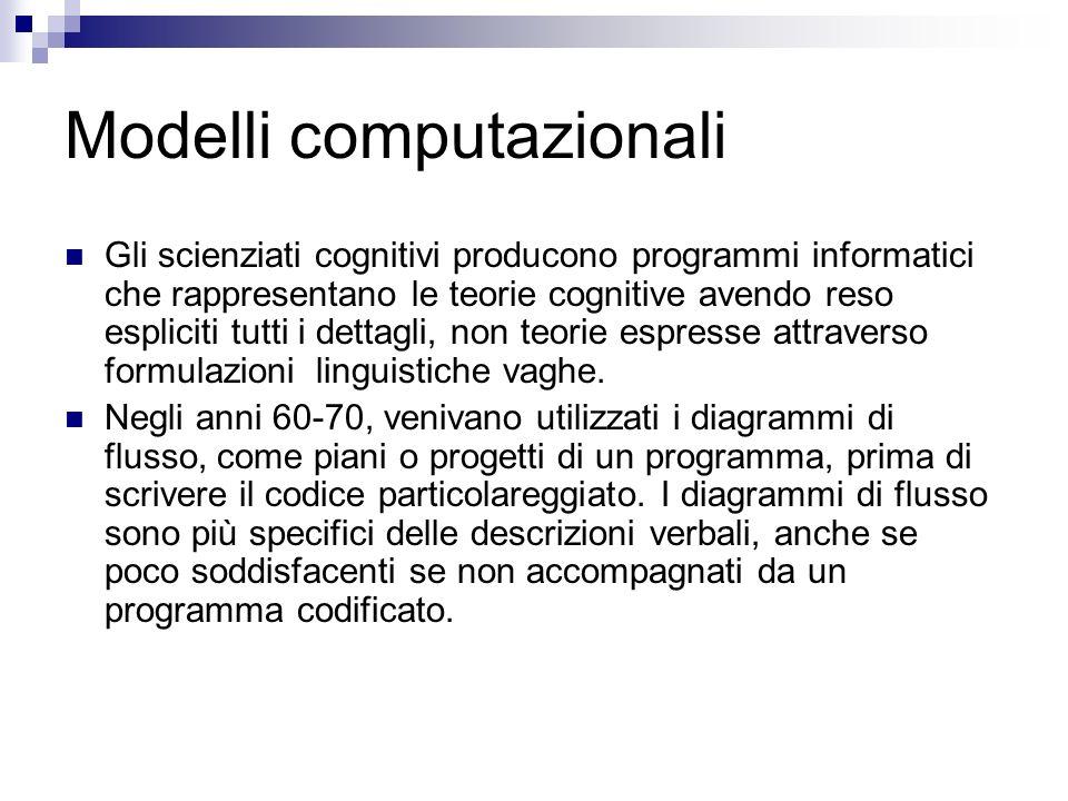 Modelli computazionali Gli scienziati cognitivi producono programmi informatici che rappresentano le teorie cognitive avendo reso espliciti tutti i de