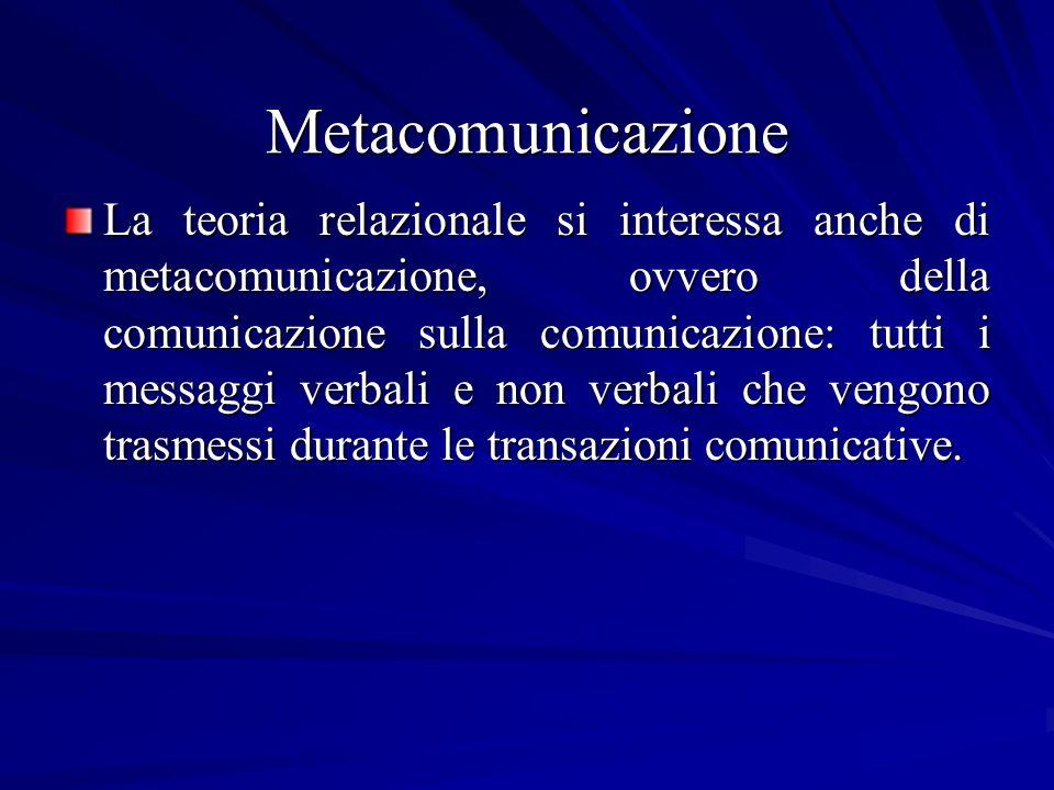 Metacomunicazione La teoria relazionale si interessa anche di metacomunicazione, ovvero della comunicazione sulla comunicazione: tutti i messaggi verb