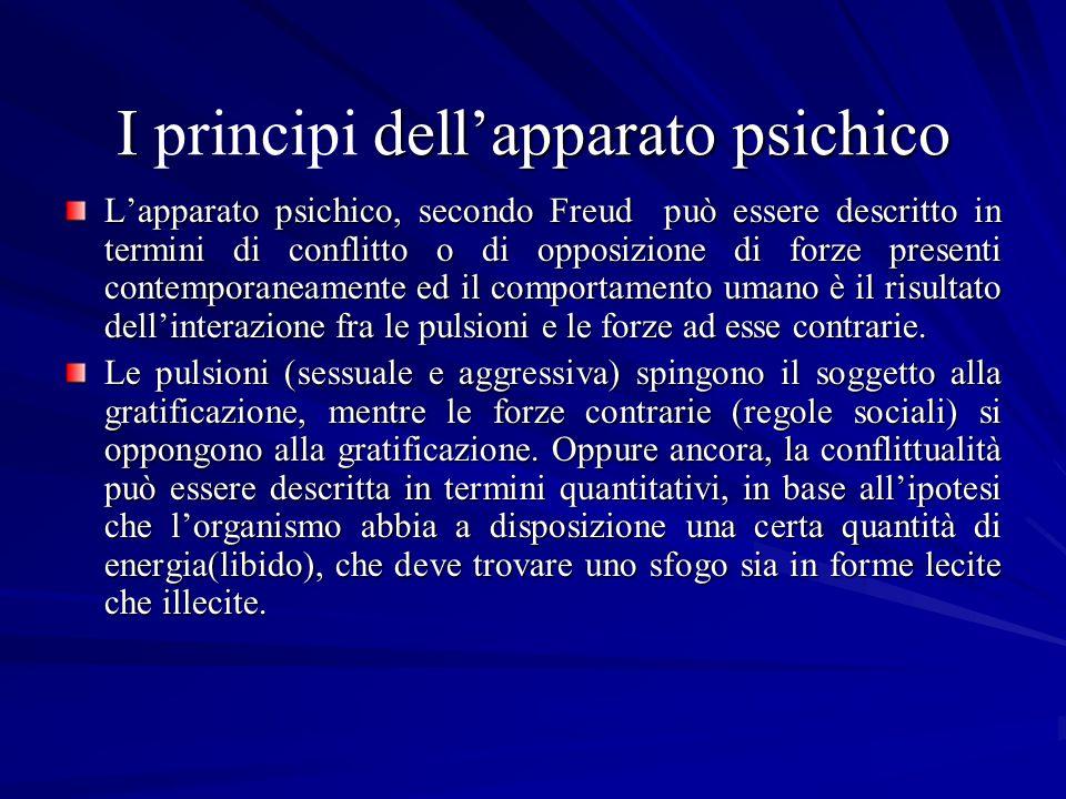 I dellapparato psichico I principi dellapparato psichico Lapparato psichico, secondo Freud può essere descritto in termini di conflitto o di opposizio