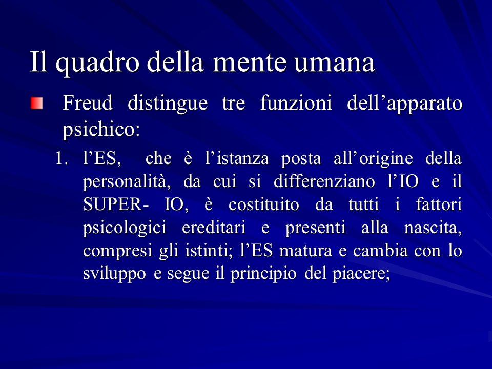 Il quadro della mente umana Freud distingue tre funzioni dellapparato psichico: 1.lES, che è listanza posta allorigine della personalità, da cui si di