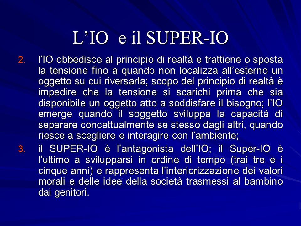 LIO e il SUPER-IO 2. lIO obbedisce al principio di realtà e trattiene o sposta la tensione fino a quando non localizza allesterno un oggetto su cui ri