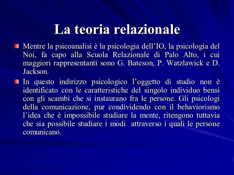 La teoria relazionale Mentre la psicoanalisi è la psicologia dellIO, la psicologia del Noi, fa capo alla Scuola Relazionale di Palo Alto, i cui maggio