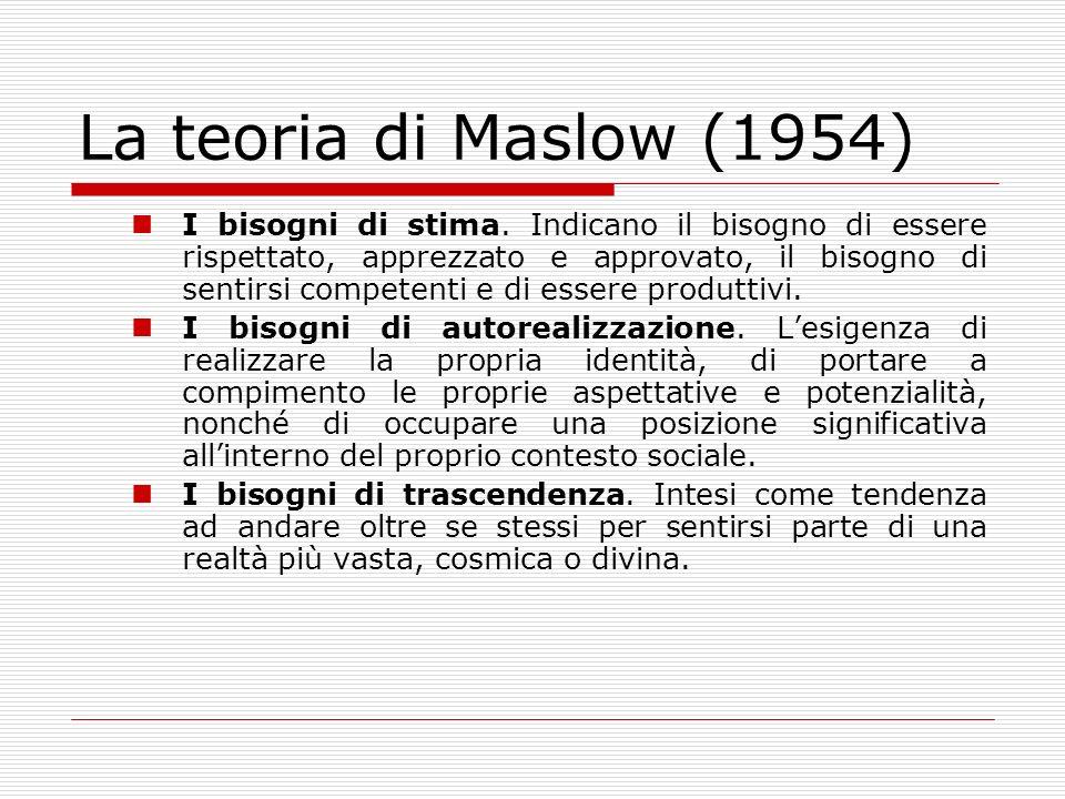 La teoria di Maslow (1954) I bisogni di stima. Indicano il bisogno di essere rispettato, apprezzato e approvato, il bisogno di sentirsi competenti e d