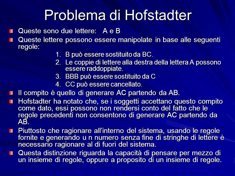 Problema di Hofstadter Queste sono due lettere: A e B Queste lettere possono essere manipolate in base alle seguenti regole: 1.B può essere sostituito da BC.
