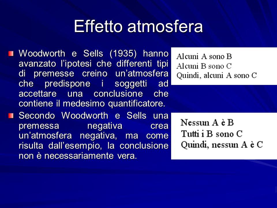Effetto atmosfera Woodworth e Sells (1935) hanno avanzato lipotesi che differenti tipi di premesse creino unatmosfera che predispone i soggetti ad accettare una conclusione che contiene il medesimo quantificatore.