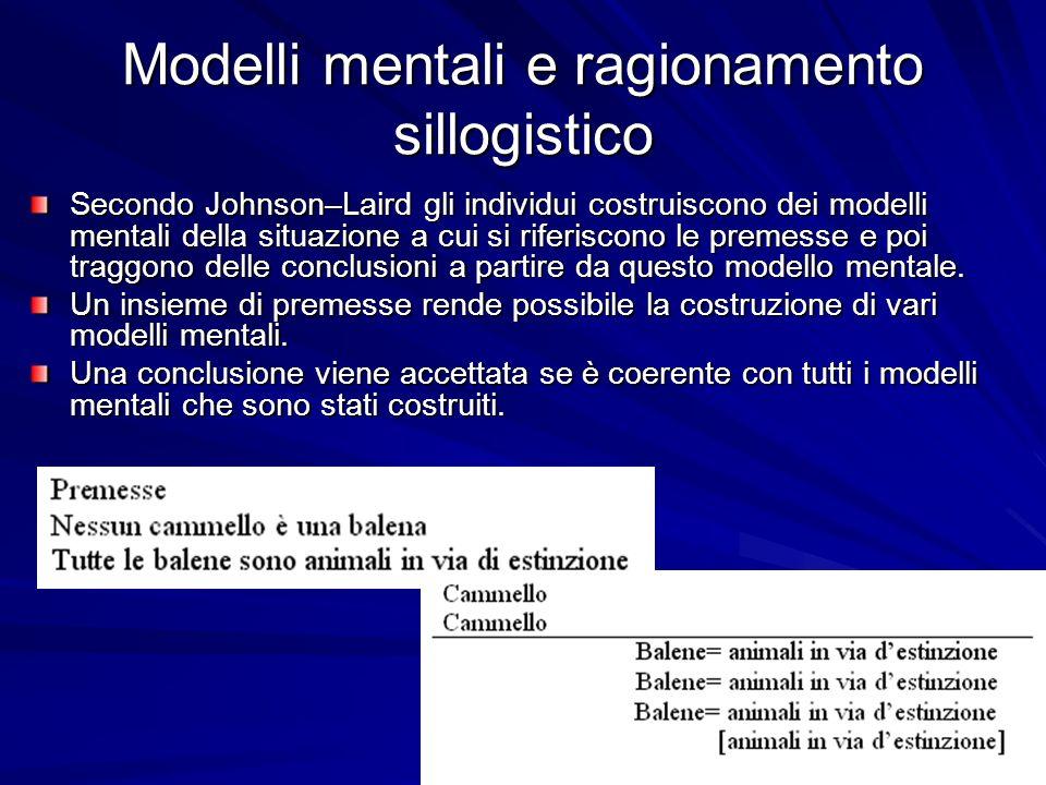 Modelli mentali e ragionamento sillogistico Secondo Johnson–Laird gli individui costruiscono dei modelli mentali della situazione a cui si riferiscono le premesse e poi traggono delle conclusioni a partire da questo modello mentale.