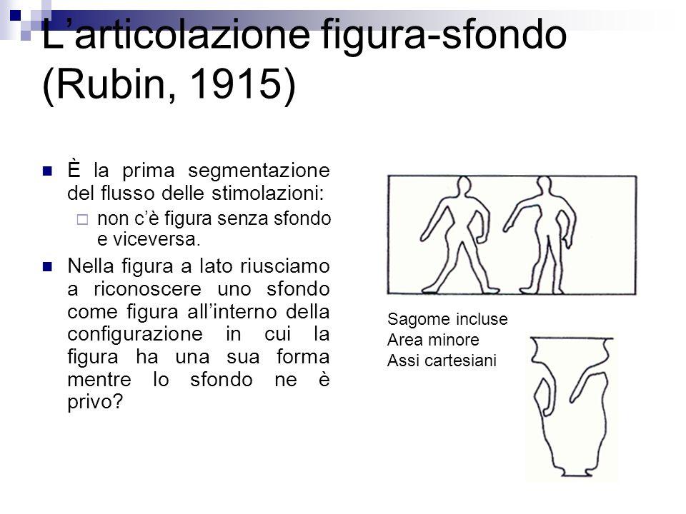 Larticolazione figura-sfondo (Rubin, 1915) È la prima segmentazione del flusso delle stimolazioni: non cè figura senza sfondo e viceversa. Nella figur