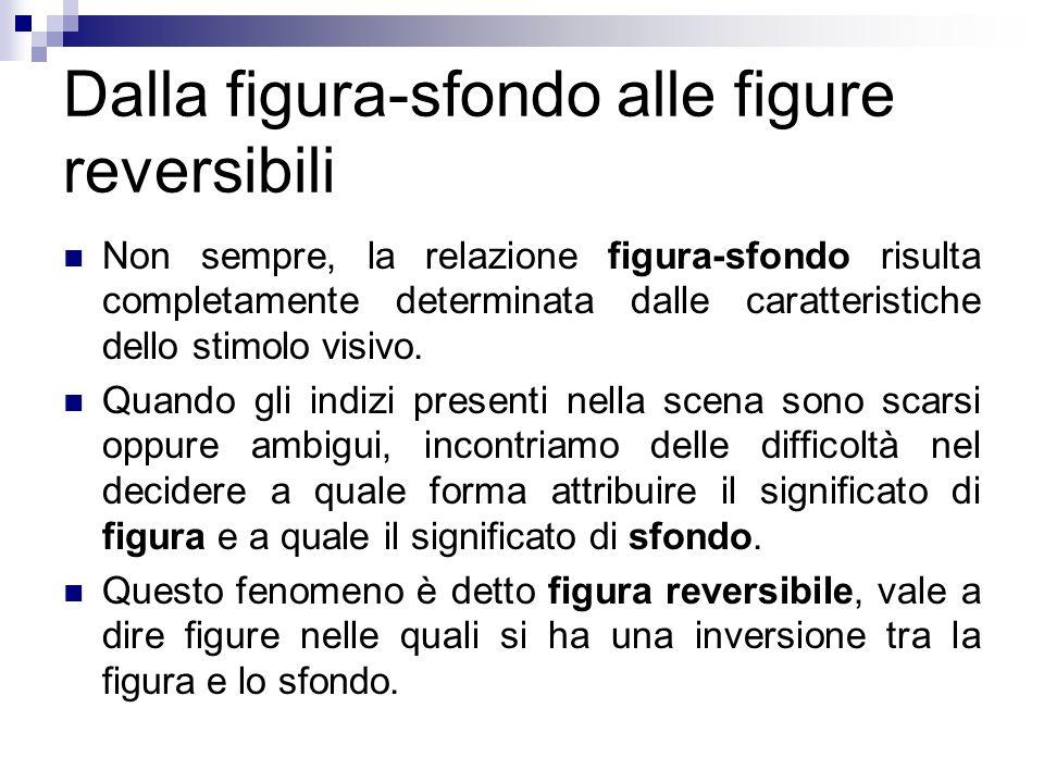 Dalla figura-sfondo alle figure reversibili Non sempre, la relazione figura-sfondo risulta completamente determinata dalle caratteristiche dello stimo
