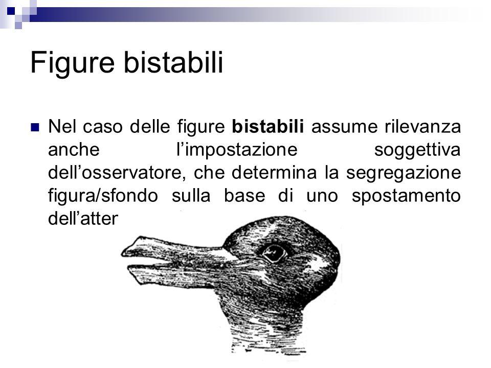 Figure bistabili Nel caso delle figure bistabili assume rilevanza anche limpostazione soggettiva dellosservatore, che determina la segregazione figura