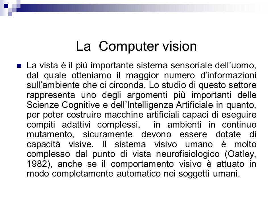 La Computer vision La vista è il più importante sistema sensoriale delluomo, dal quale otteniamo il maggior numero dinformazioni sullambiente che ci c