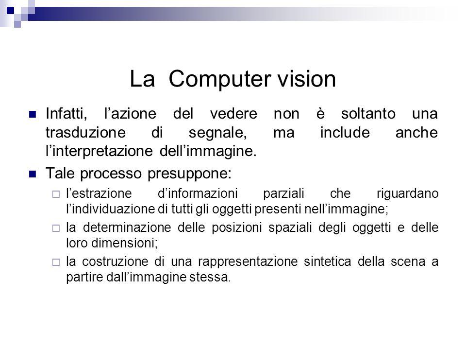La Computer vision Infatti, lazione del vedere non è soltanto una trasduzione di segnale, ma include anche linterpretazione dellimmagine. Tale process