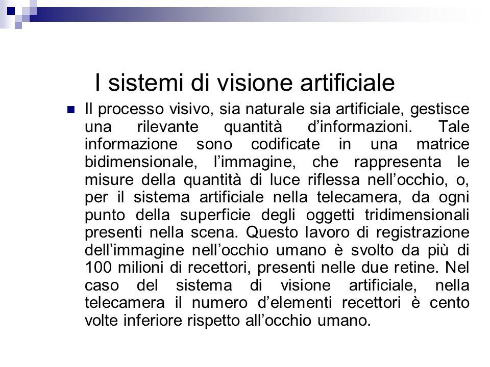 I sistemi di visione artificiale Il processo visivo, sia naturale sia artificiale, gestisce una rilevante quantità dinformazioni. Tale informazione so