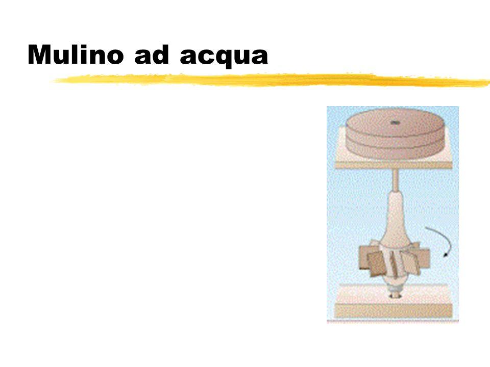Lo sviluppo delle macchine nel rinascimento zUn notevole sviluppo dei meccanismi e delle macchine avvenne nel Rinascimento.