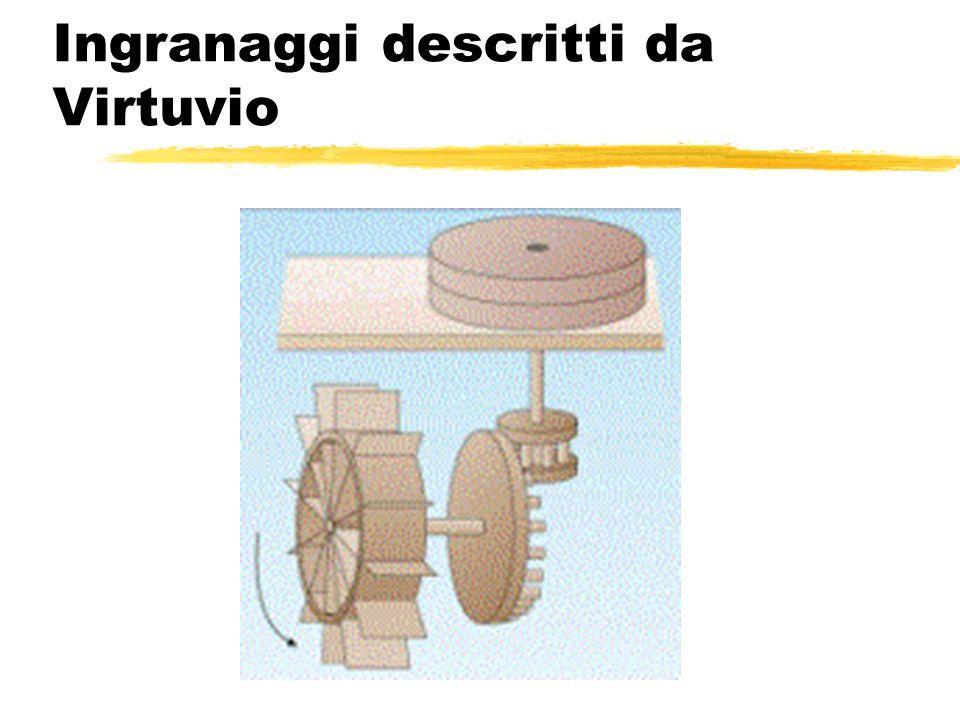 Ingranaggi descritti da Virtuvio
