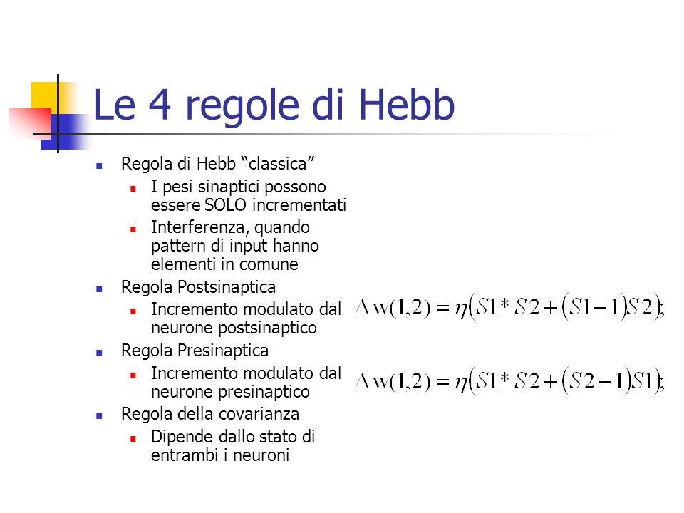 Le 4 regole di Hebb Regola di Hebb classica I pesi sinaptici possono essere SOLO incrementati Interferenza, quando pattern di input hanno elementi in comune Regola Postsinaptica Incremento modulato dal neurone postsinaptico Regola Presinaptica Incremento modulato dal neurone presinaptico Regola della covarianza Dipende dallo stato di entrambi i neuroni