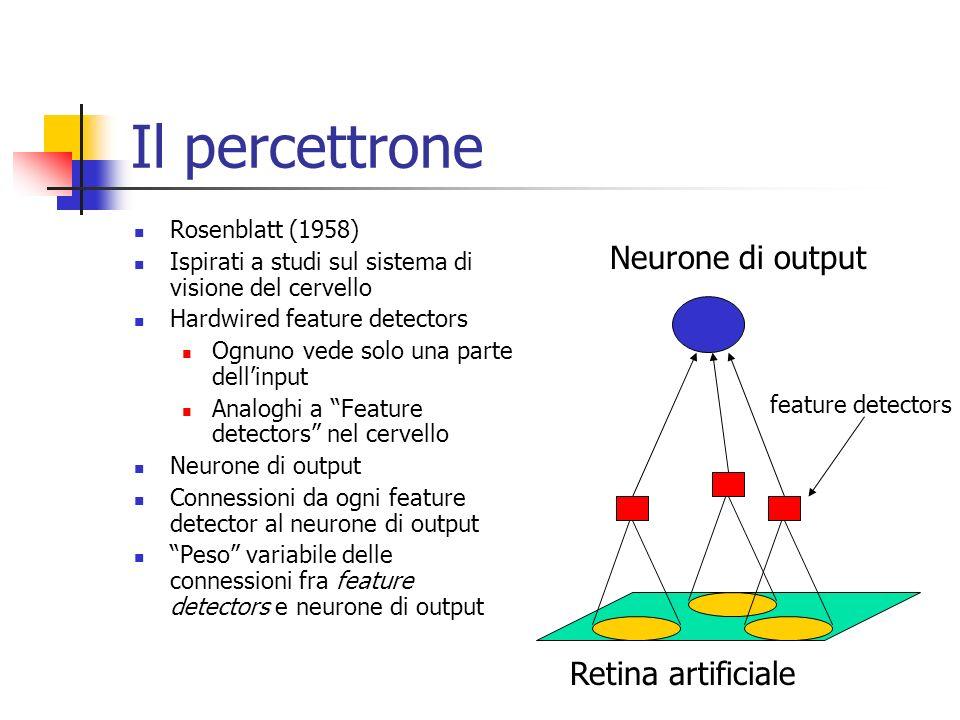 Il percettrone Rosenblatt (1958) Ispirati a studi sul sistema di visione del cervello Hardwired feature detectors Ognuno vede solo una parte dellinput Analoghi a Feature detectors nel cervello Neurone di output Connessioni da ogni feature detector al neurone di output Peso variabile delle connessioni fra feature detectors e neurone di output feature detectors Neurone di output Retina artificiale