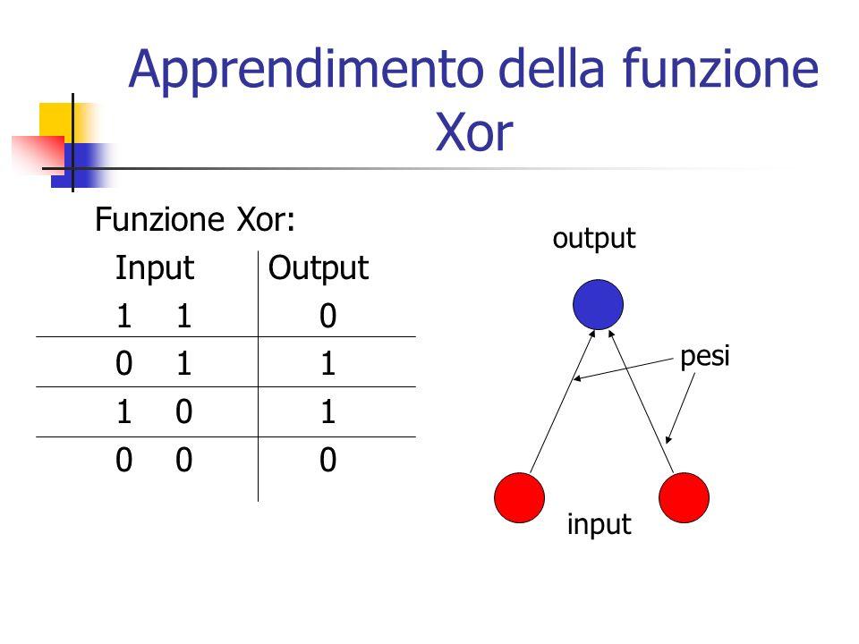 Apprendimento della funzione Xor Funzione Xor: Input Output 1 1 0 0 1 1 1 0 1 0 0 0 input output pesi