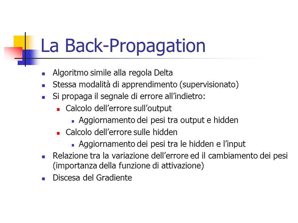 La Back-Propagation Algoritmo simile alla regola Delta Stessa modalità di apprendimento (supervisionato) Si propaga il segnale di errore allindietro: Calcolo dellerrore sulloutput Aggiornamento dei pesi tra output e hidden Calcolo dellerrore sulle hidden Aggiornamento dei pesi tra le hidden e linput Relazione tra la variazione dellerrore ed il cambiamento dei pesi (importanza della funzione di attivazione) Discesa del Gradiente