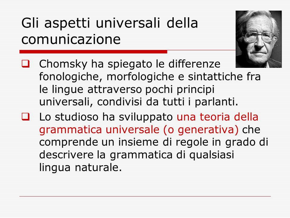Gli aspetti universali della comunicazione Chomsky ha spiegato le differenze fonologiche, morfologiche e sintattiche fra le lingue attraverso pochi pr
