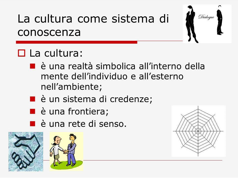 La cultura come sistema di conoscenza La cultura: è una realtà simbolica allinterno della mente dellindividuo e allesterno nellambiente; è un sistema