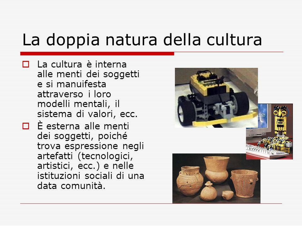 La doppia natura della cultura La cultura è interna alle menti dei soggetti e si manuifesta attraverso i loro modelli mentali, il sistema di valori, e