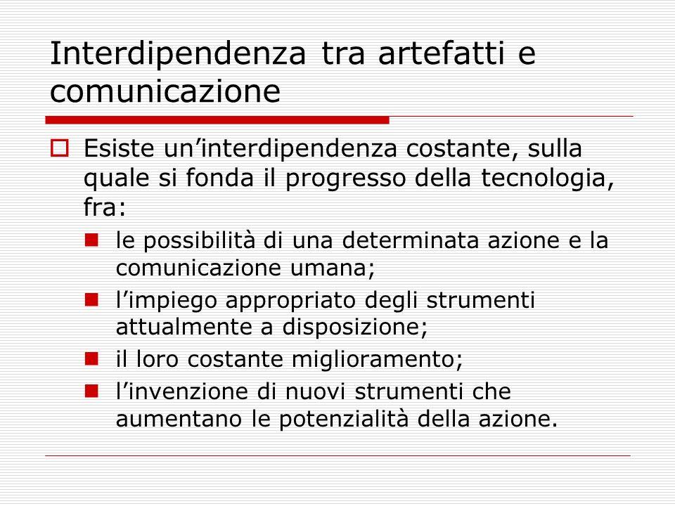Interdipendenza tra artefatti e comunicazione Esiste uninterdipendenza costante, sulla quale si fonda il progresso della tecnologia, fra: le possibili