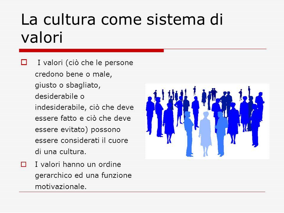 La cultura come sistema di valori I valori (ciò che le persone credono bene o male, giusto o sbagliato, desiderabile o indesiderabile, ciò che deve es