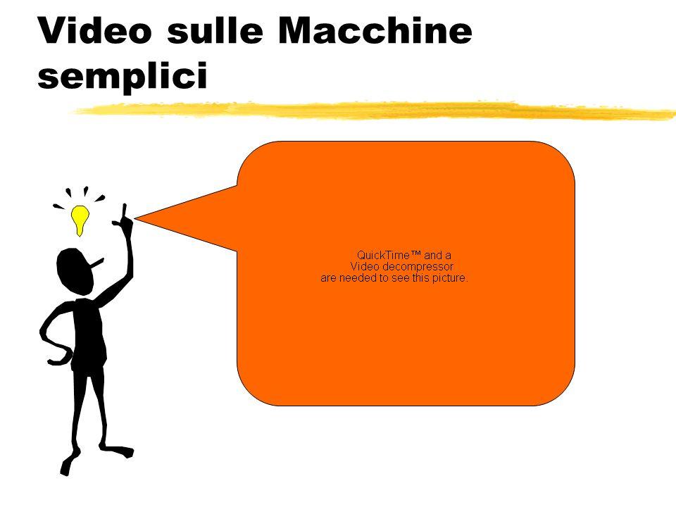 Video sulle Macchine semplici