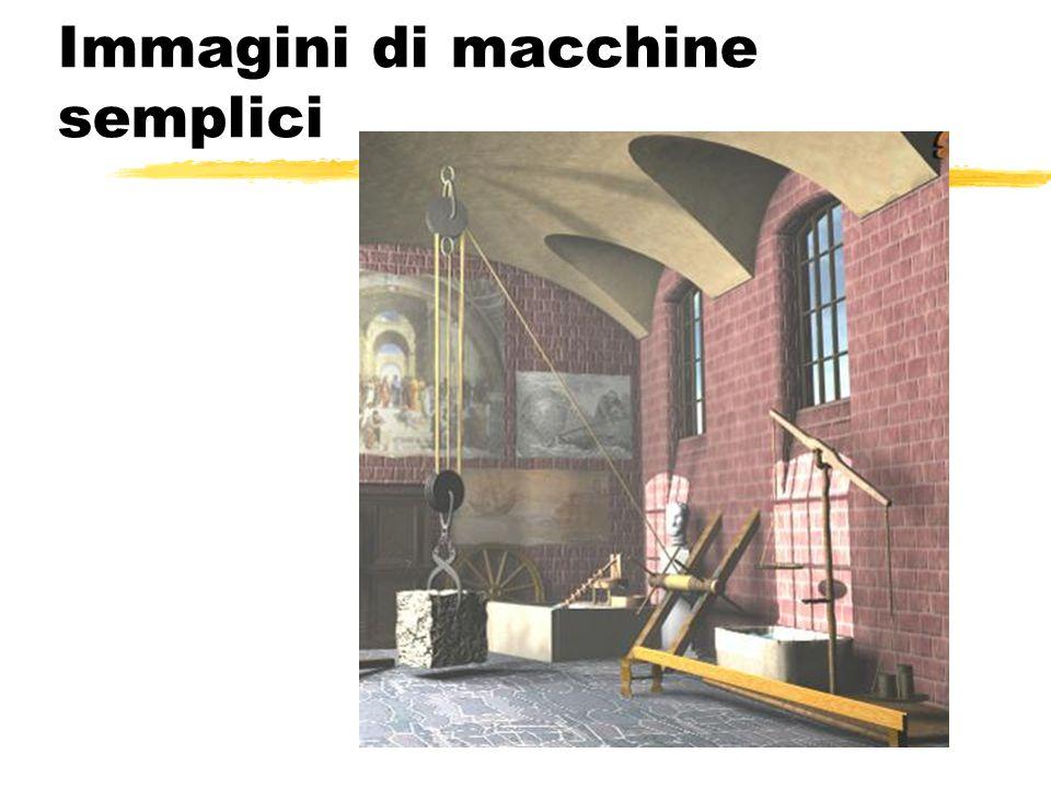 Immagini di macchine semplici