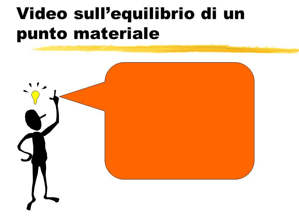Video sullequilibrio di un punto materiale