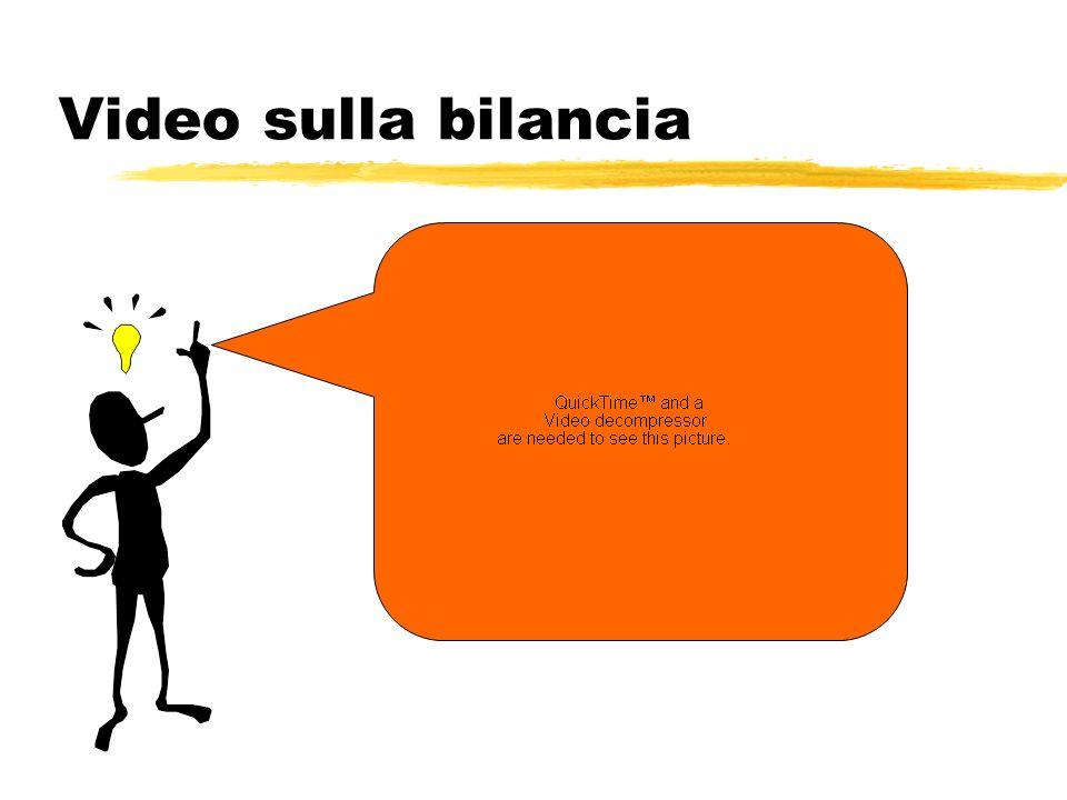 Video sulla bilancia