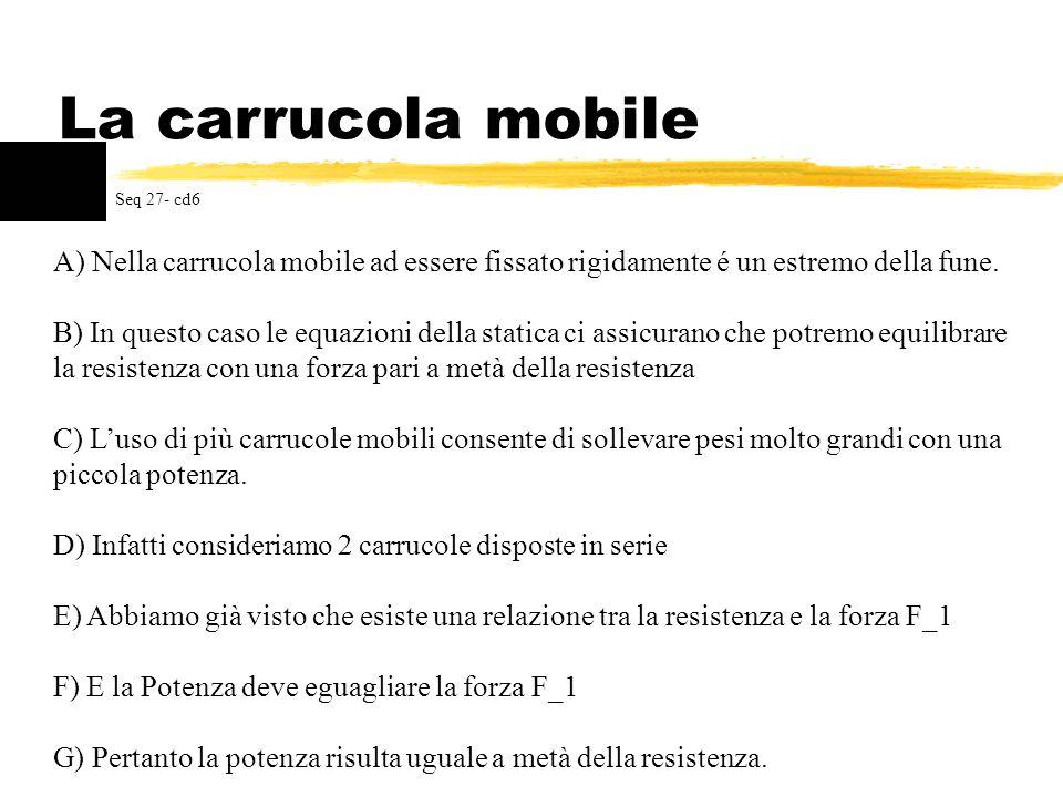 La carrucola mobile Seq 27- cd6 A) Nella carrucola mobile ad essere fissato rigidamente é un estremo della fune. B) In questo caso le equazioni della
