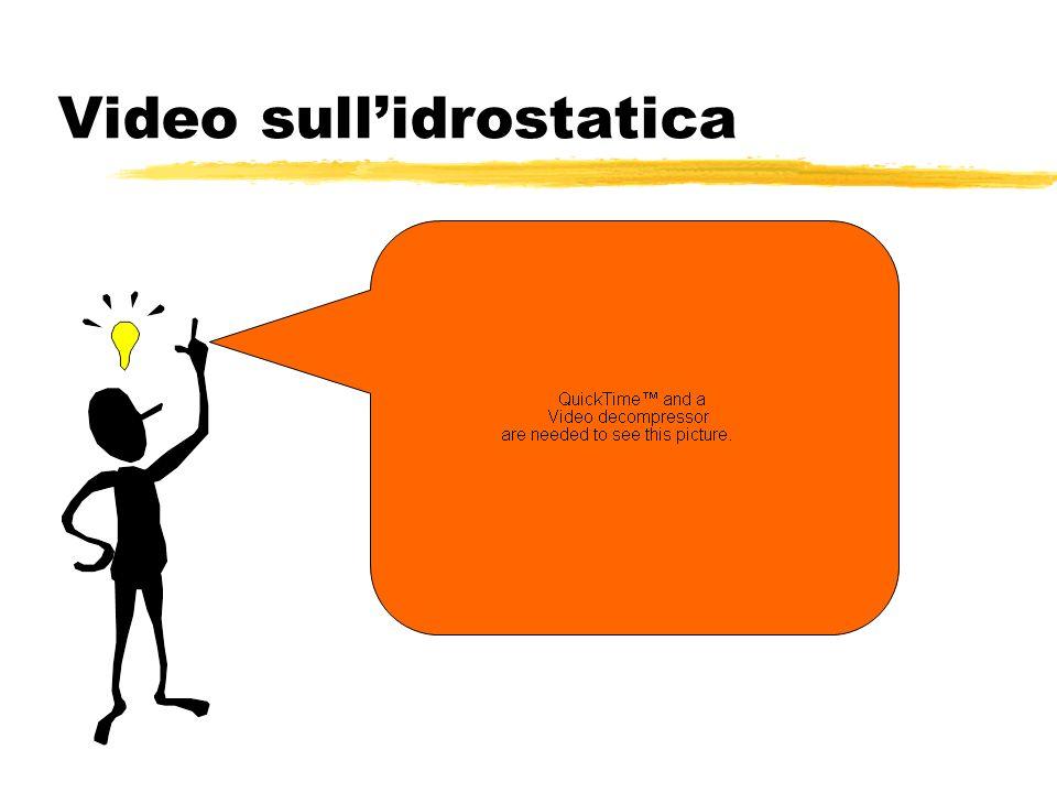 Video sullidrostatica