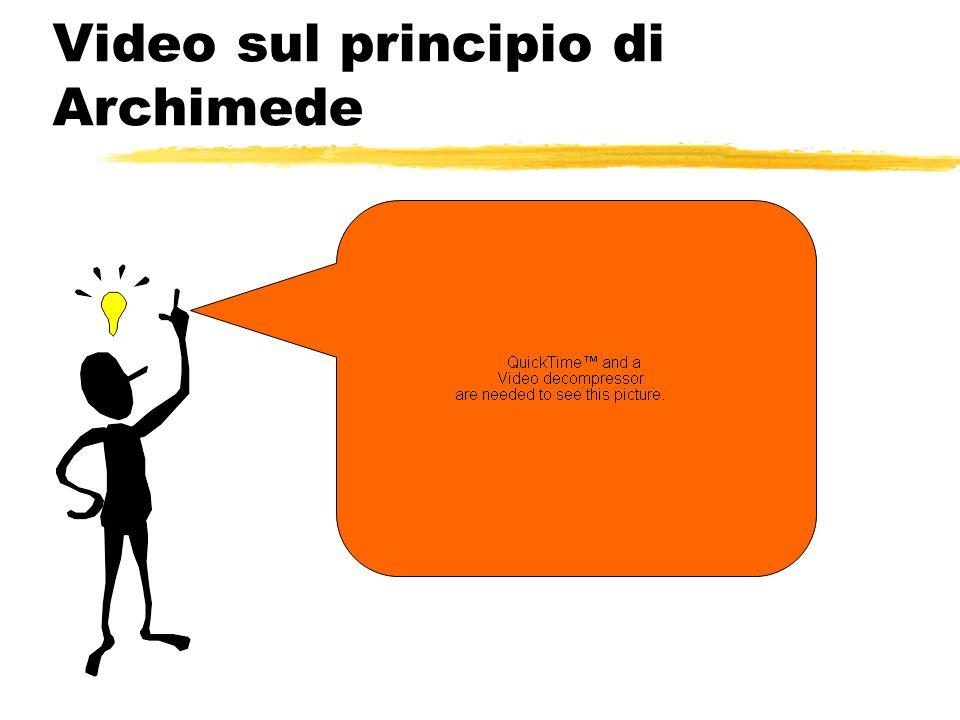 Video sul principio di Archimede
