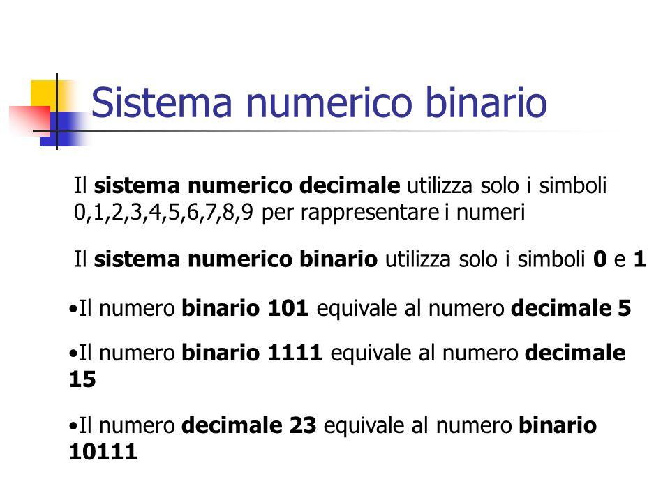 Sistema numerico binario Il sistema numerico decimale utilizza solo i simboli 0,1,2,3,4,5,6,7,8,9 per rappresentare i numeri Il sistema numerico binar