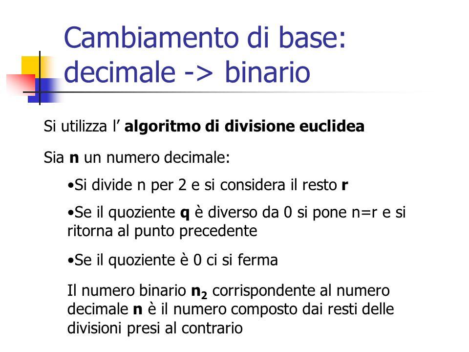 Cambiamento di base: decimale -> binario Si utilizza l algoritmo di divisione euclidea Sia n un numero decimale: Si divide n per 2 e si considera il r