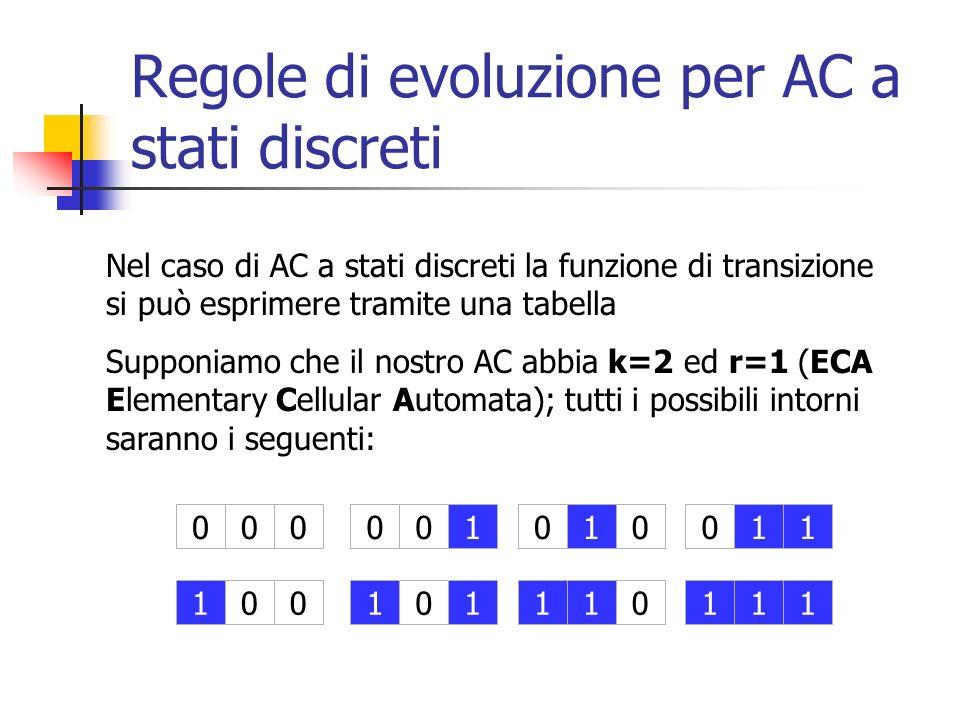 Regole di evoluzione per AC a stati discreti Nel caso di AC a stati discreti la funzione di transizione si può esprimere tramite una tabella Supponiam