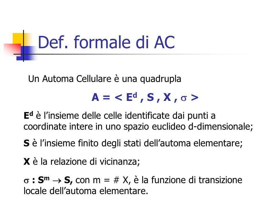 Caratteristiche degli AC In un passo di calcolo la funzione di transizione :S m S viene applicata ad ogni cella (o sito) dellAutoma Cellulare simultaneamente Lo spazio ed il tempo sono discreti Lo spazio è costituito da un insieme di punti a coordinate intere Il tempo si misura in passi di calcolo Inizialmente lAC si trova in uno stato arbitrario