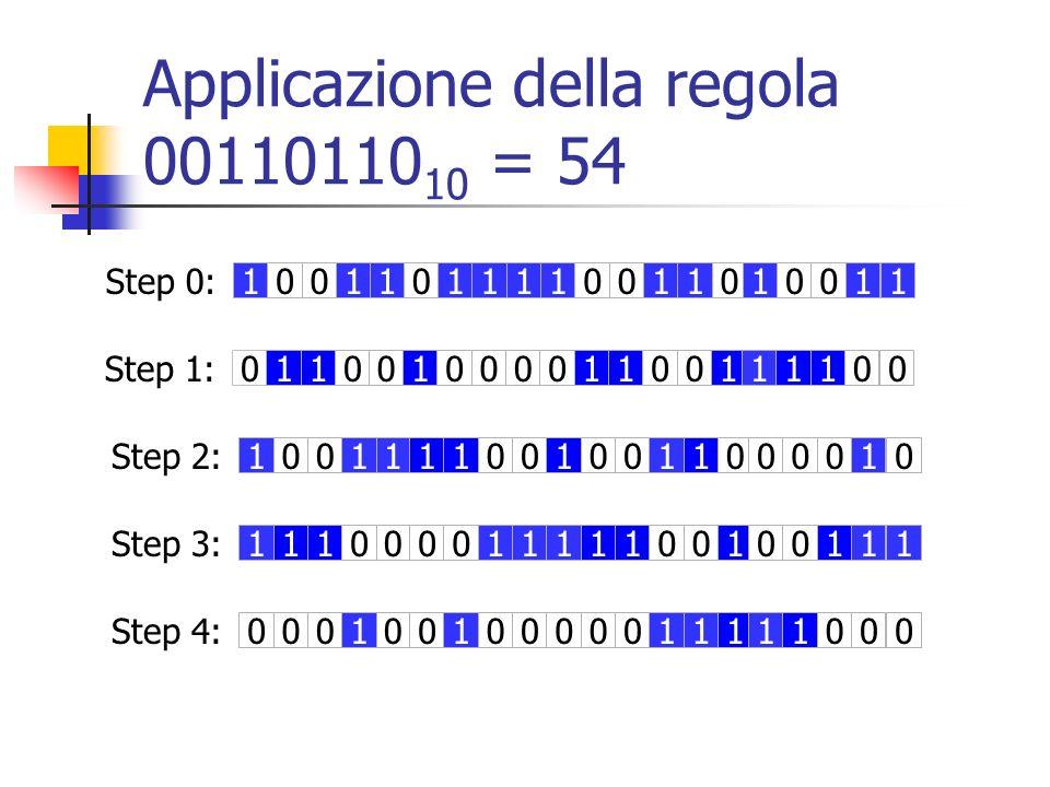 Applicazione della regola 00110110 10 = 54 10111100110100111001 Step 0: 01000011001111000110 Step 1: 11110000110000101001 Step 2: 00011111001010111110